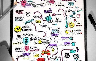 visualizing-the-billion-dollar-industry-of-esports